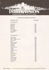 Intellivision Cartridge Availability
