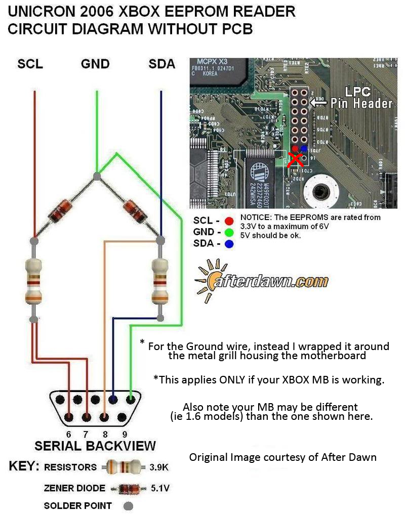 xbox one port diagram xbox get free image about wiring diagram